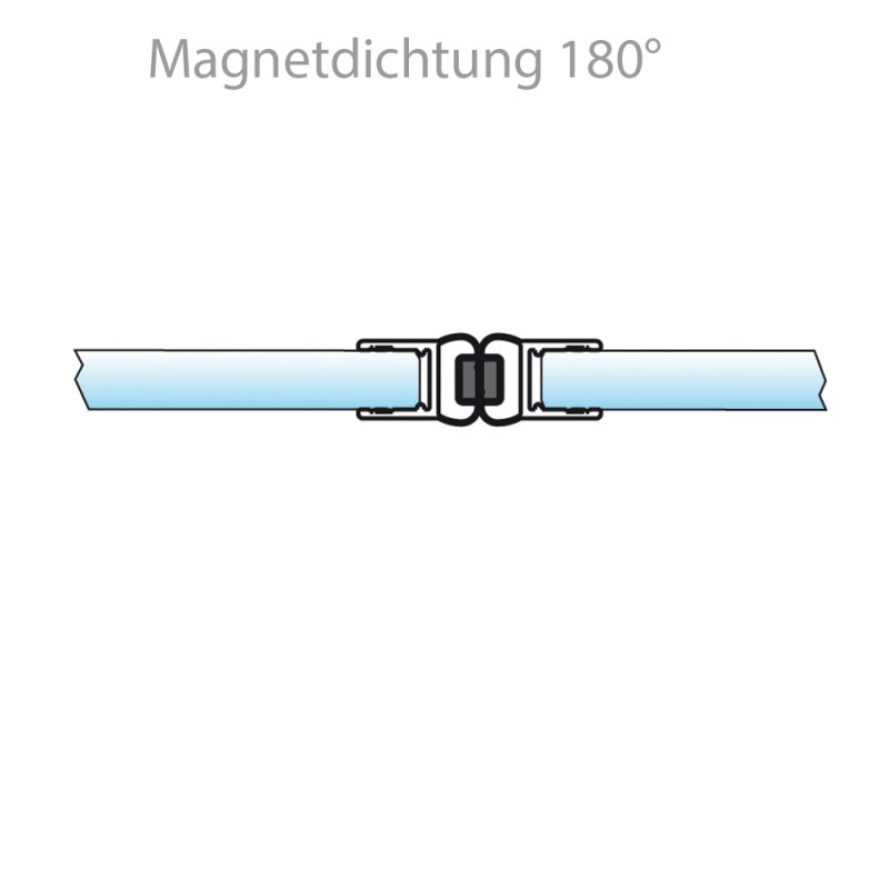 Magnetdichtung 180°